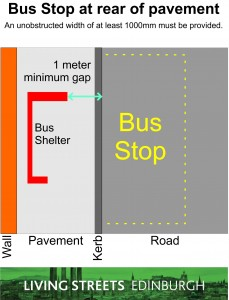 Bus-Stop-At-Back-Of-Pavement-Design-Guidance-