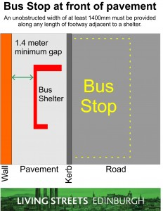 Bus-Stop-At-Front-Of-Pavement-Design-Guidance-